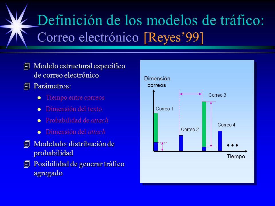 Definición de los modelos de tráfico: Correo electrónico [Reyes'99]